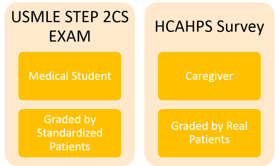 head start Clinical Practice in US